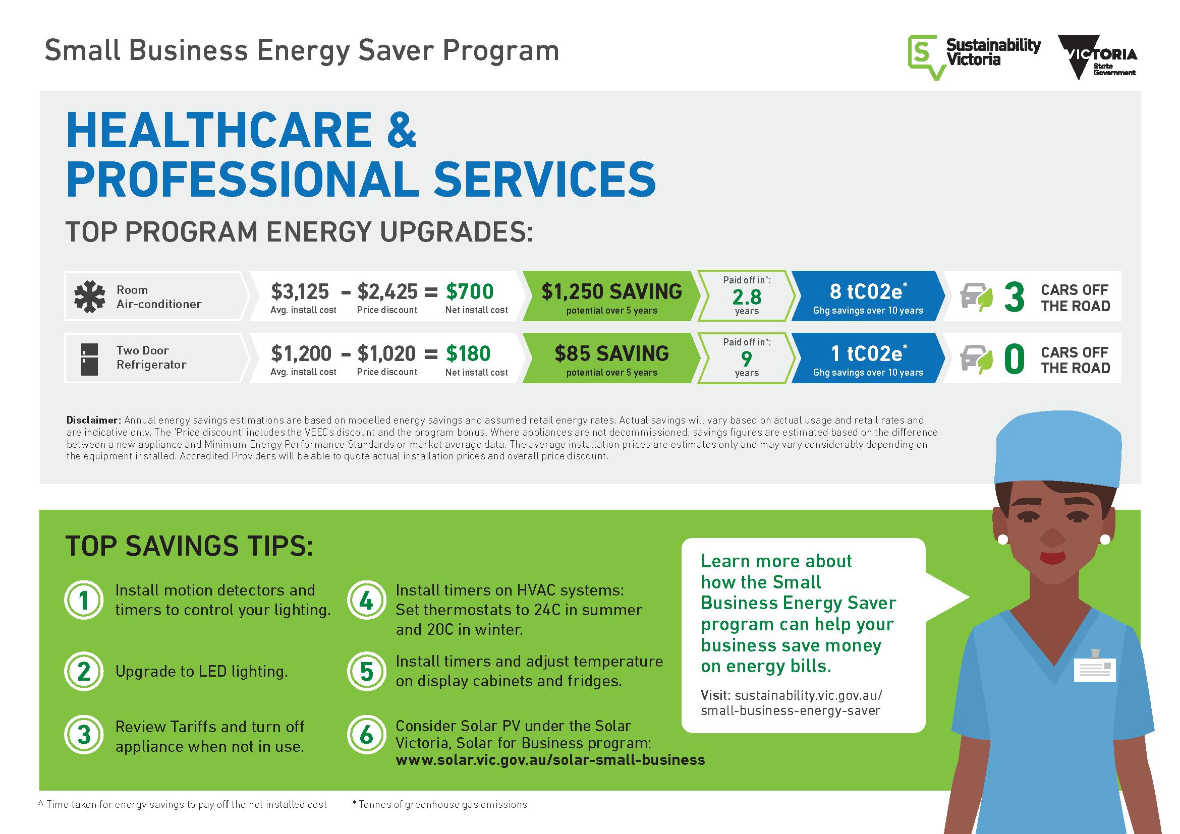 Business Energy Saver Program - Healthcare