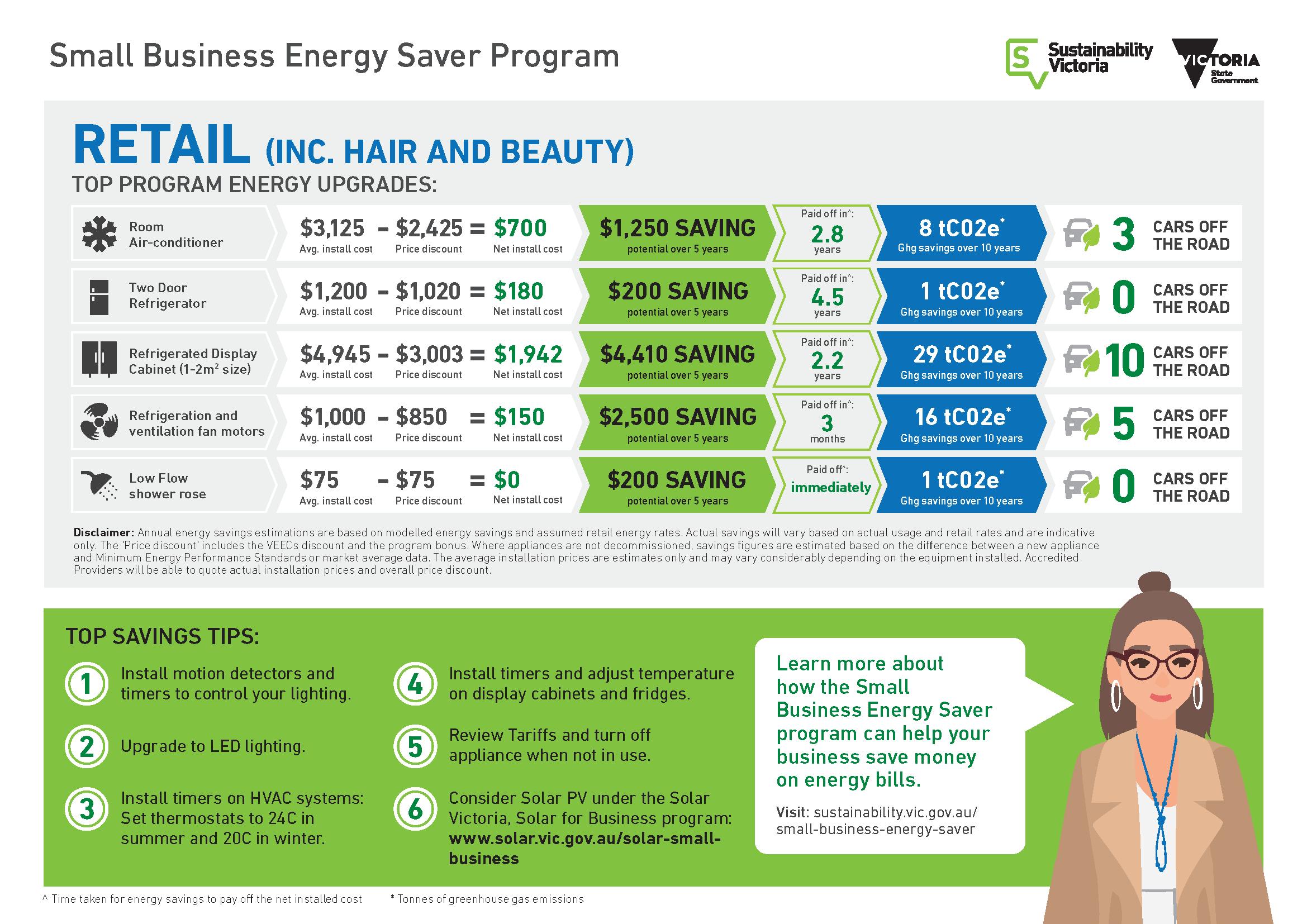 Business Energy Saver Program - Retail