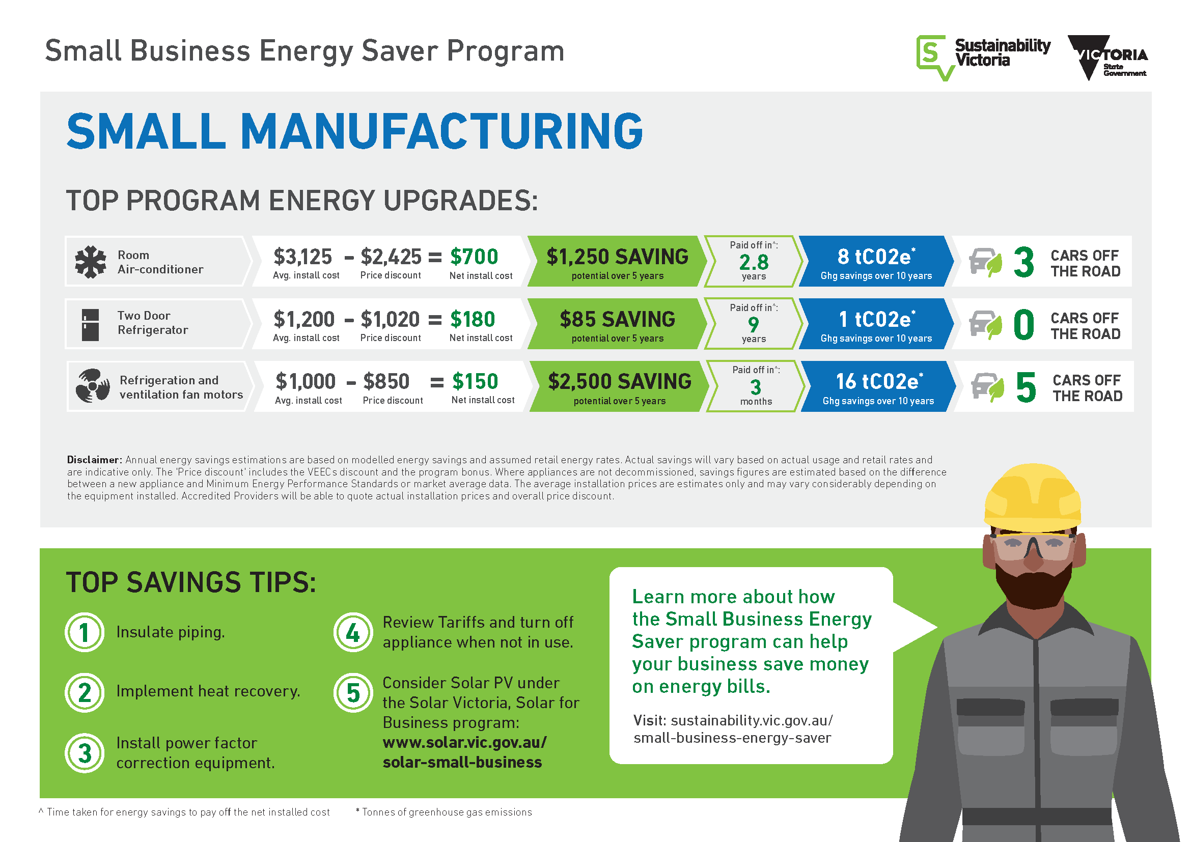 Business Energy Saver Program - Small Manufacturing